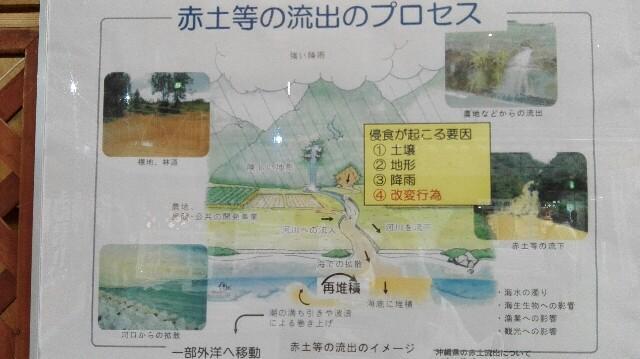 f:id:sugamakiyomasa96:20170204182109j:image