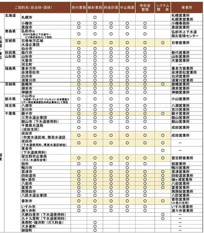 f:id:suganokei:20181224020430j:plain