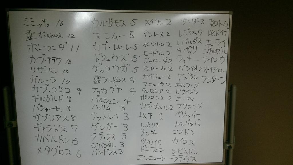 f:id:sugar_kanjuku:20170302190829j:plain