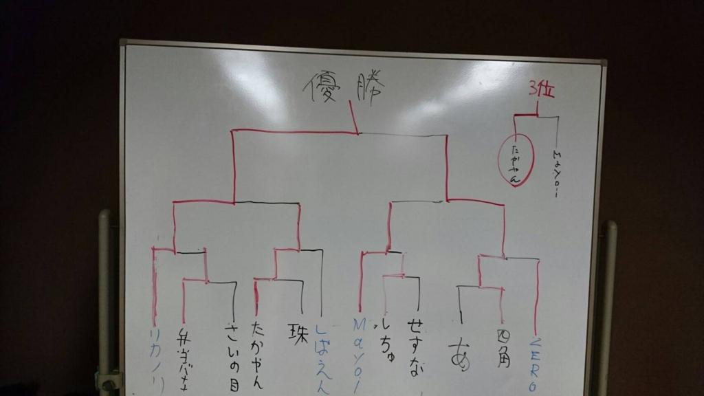 f:id:sugar_kanjuku:20170302215737j:plain