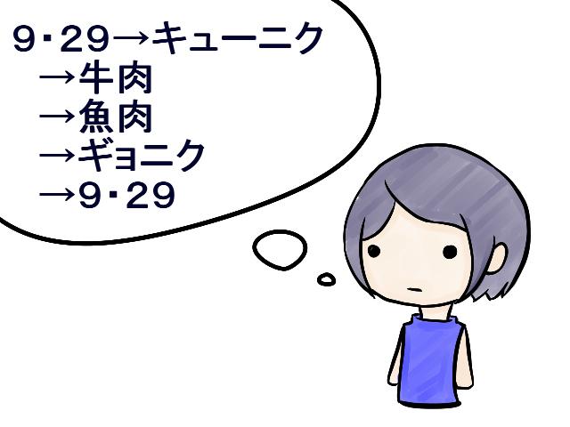 f:id:sugaryo1224:20170929152218j:plain