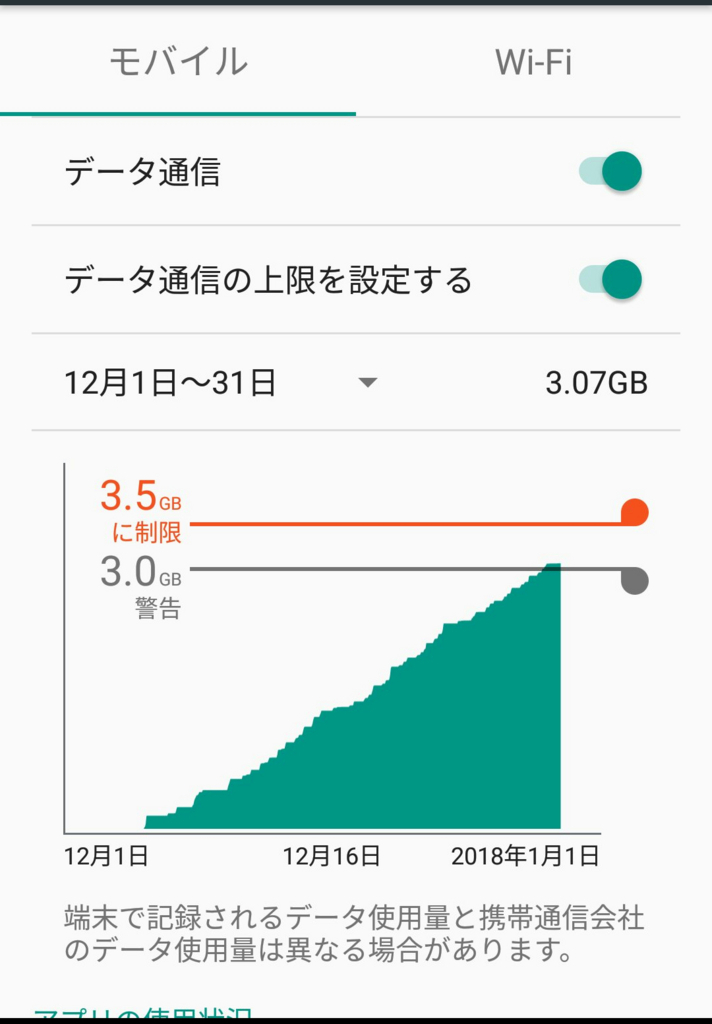 f:id:sugaryo1224:20171230175805j:plain