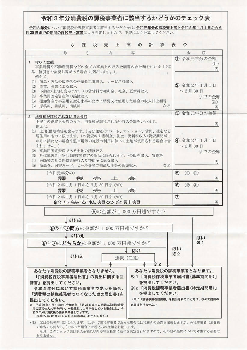 f:id:sugaryo1224:20201027012609j:plain