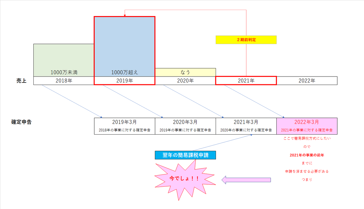 f:id:sugaryo1224:20201027012626p:plain
