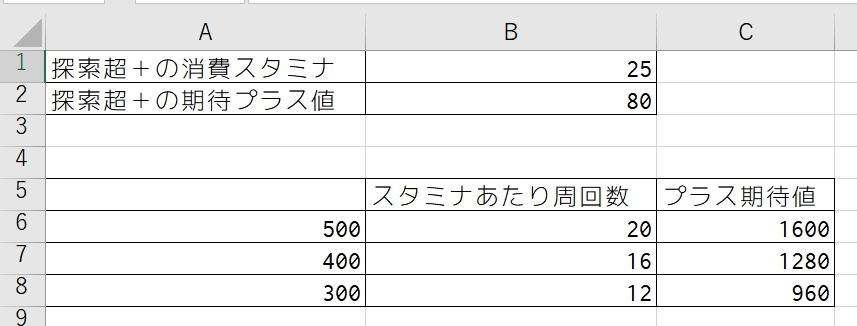 f:id:sugaryo1224:20210121183240j:plain