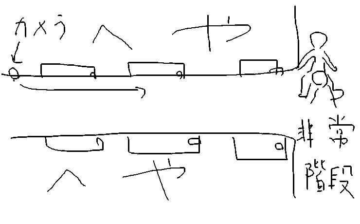 f:id:sugi18:20170228173820p:plain