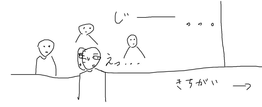 f:id:sugi18:20170406185752p:plain