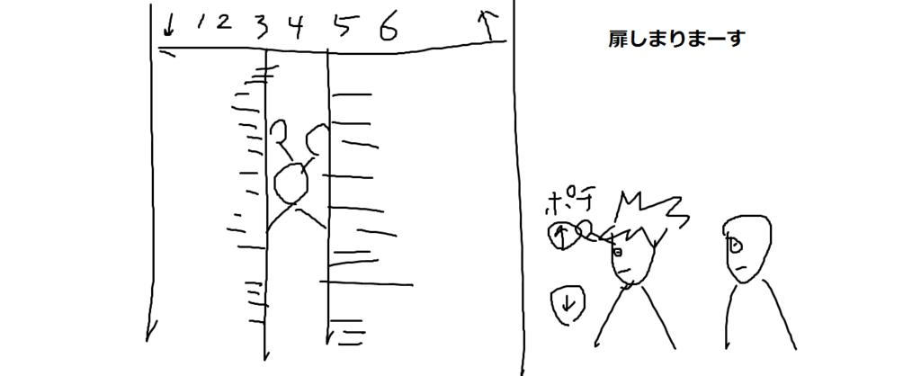 f:id:sugi18:20170406190942p:plain