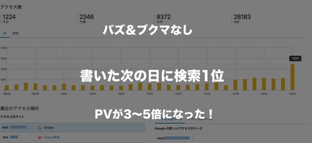 f:id:sugi18:20171025191259j:plain