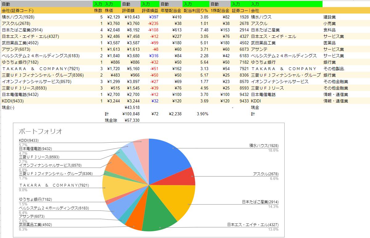 f:id:sugi_sann:20210124175557p:plain