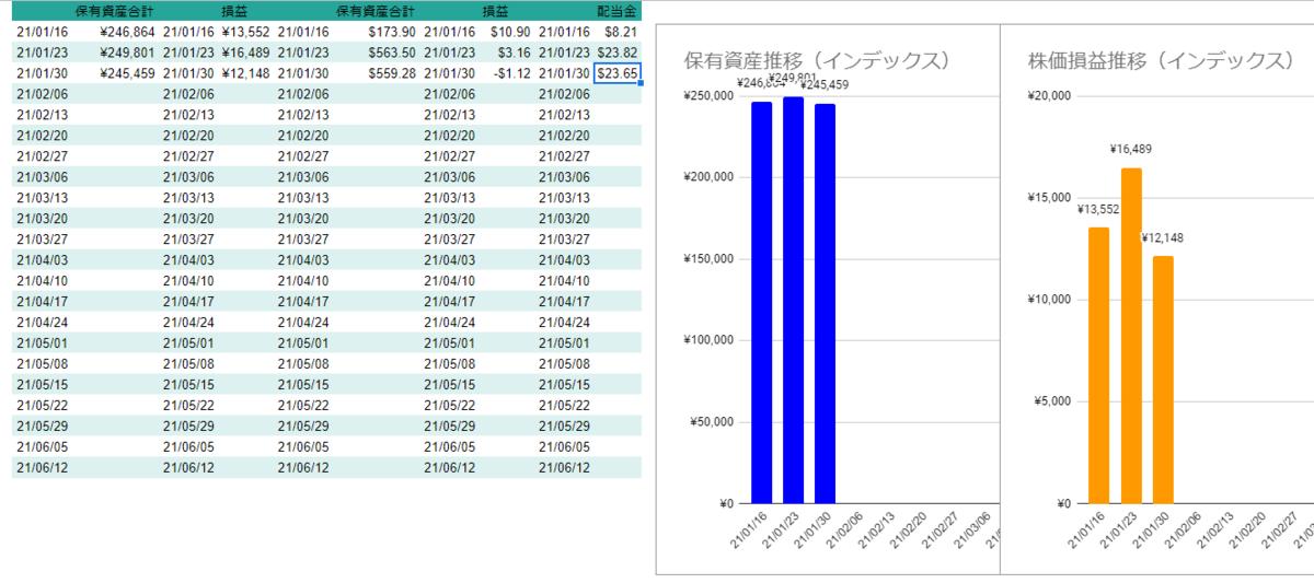 f:id:sugi_sann:20210130105419p:plain