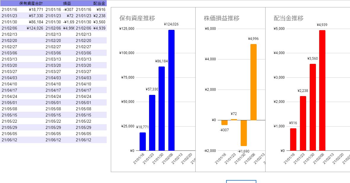 f:id:sugi_sann:20210206103353p:plain