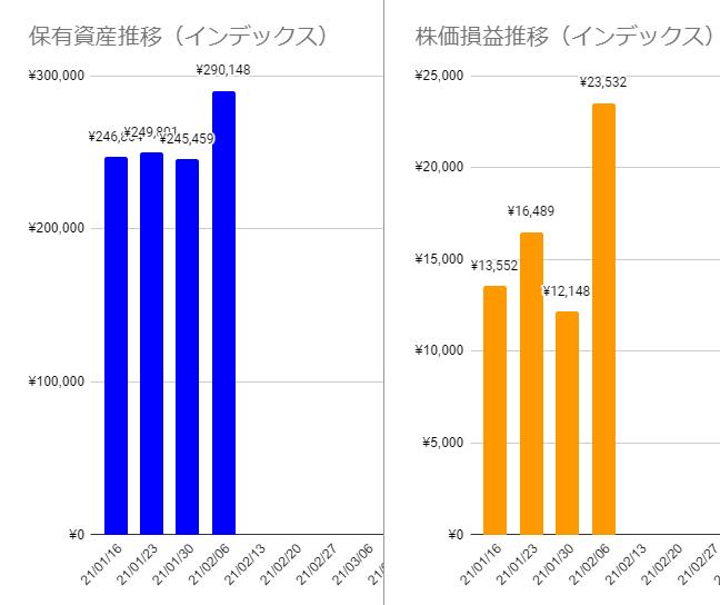 f:id:sugi_sann:20210207230820p:plain