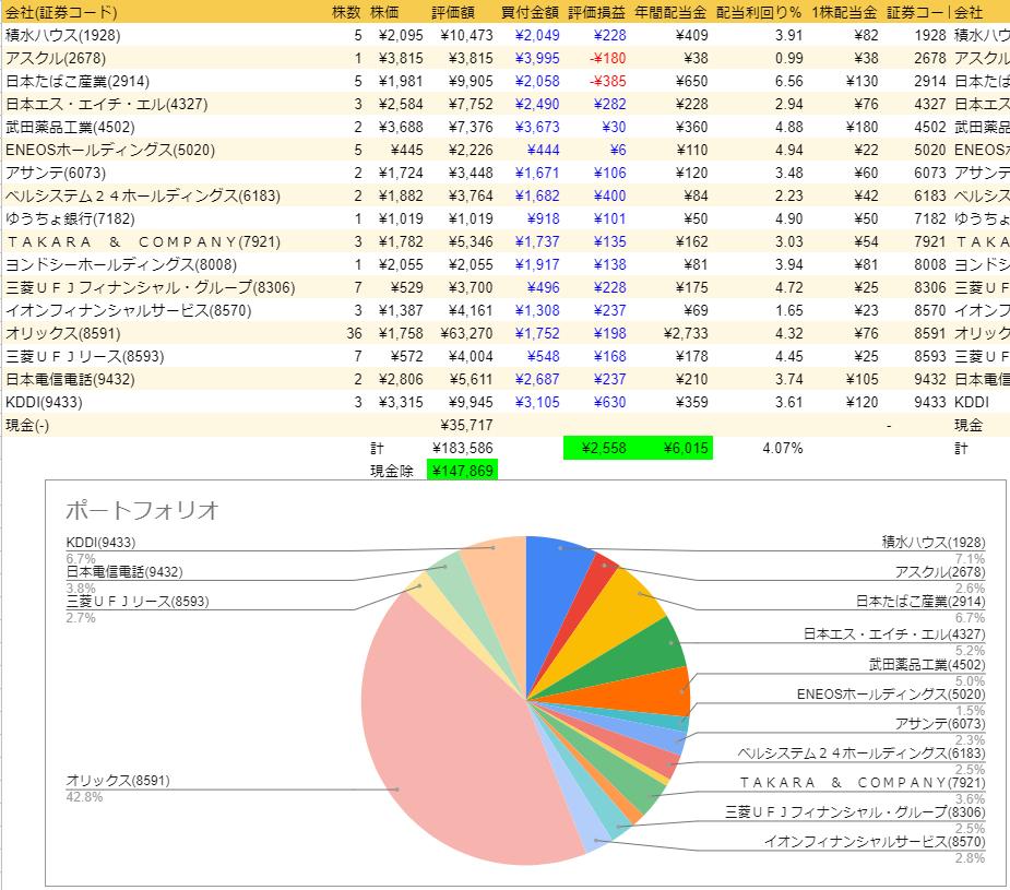 f:id:sugi_sann:20210213083804p:plain