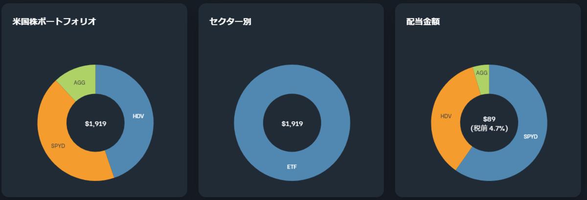 f:id:sugi_sann:20210424072723p:plain
