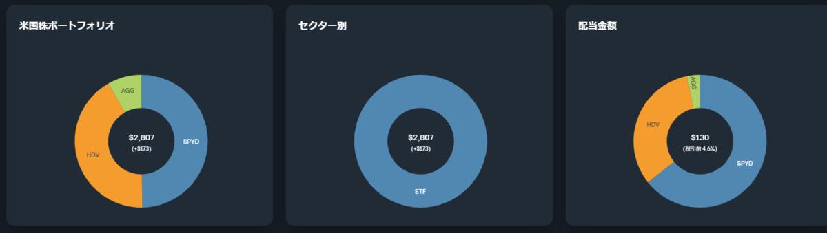f:id:sugi_sann:20210614064922p:plain