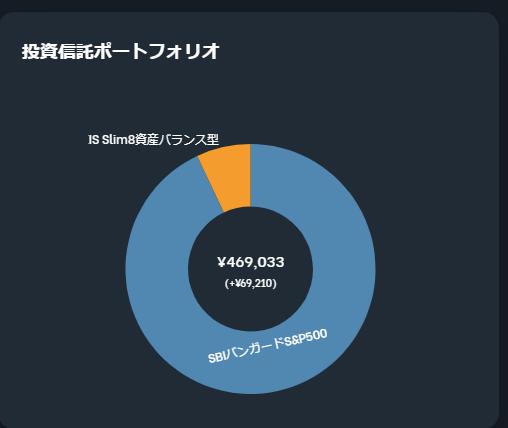 f:id:sugi_sann:20210614065052p:plain