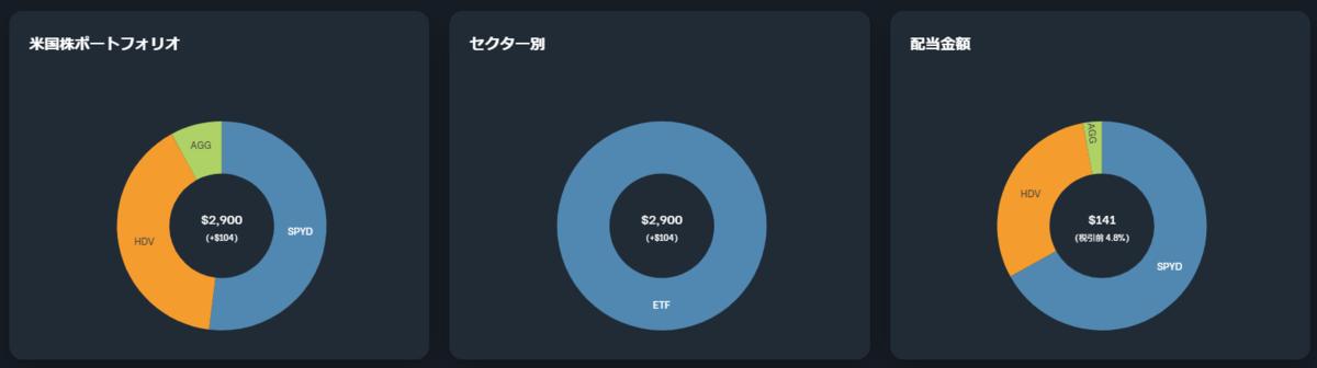 f:id:sugi_sann:20210627123724p:plain