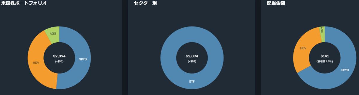 f:id:sugi_sann:20210704101209p:plain