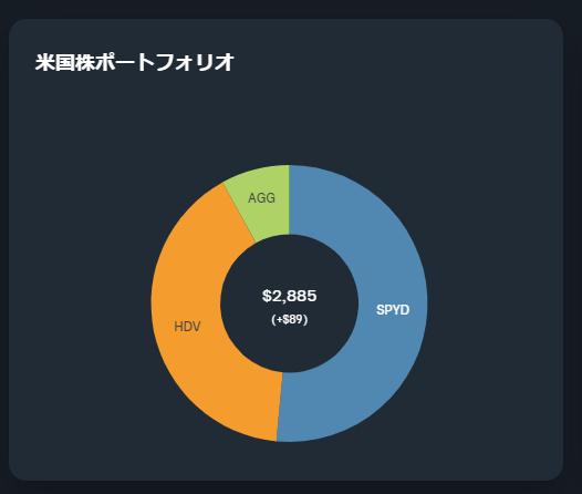 f:id:sugi_sann:20210712223414p:plain