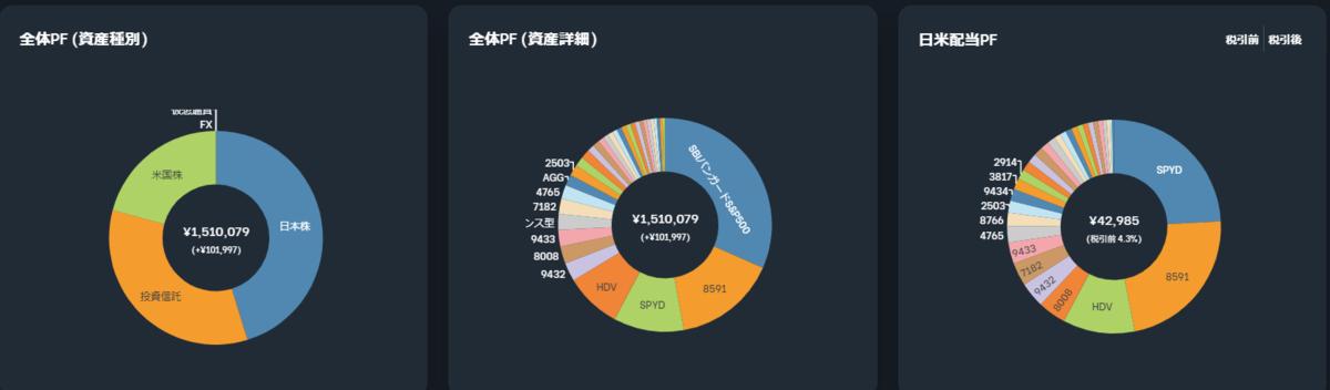 f:id:sugi_sann:20210726000326p:plain