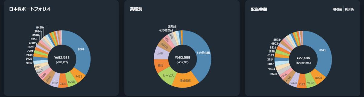 f:id:sugi_sann:20210726000405p:plain