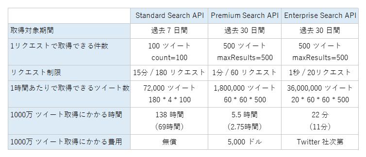f:id:sugimomoto:20190123195441p:plain