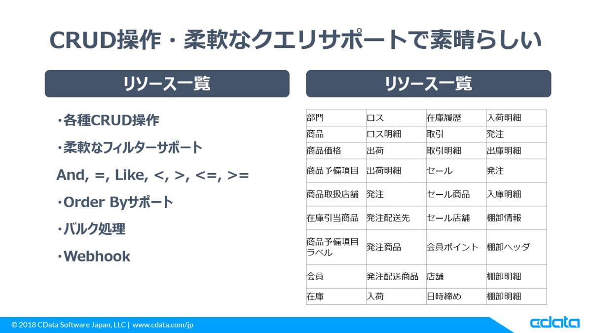 f:id:sugimomoto:20200217233743p:plain