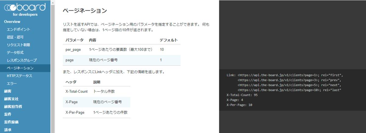 f:id:sugimomoto:20200503172304p:plain
