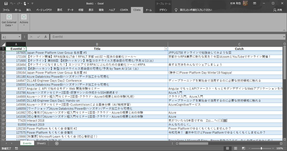 f:id:sugimomoto:20200520200316p:plain