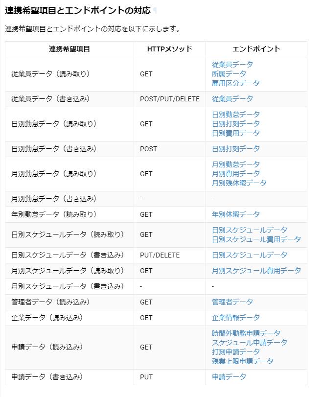 f:id:sugimomoto:20200814002735p:plain