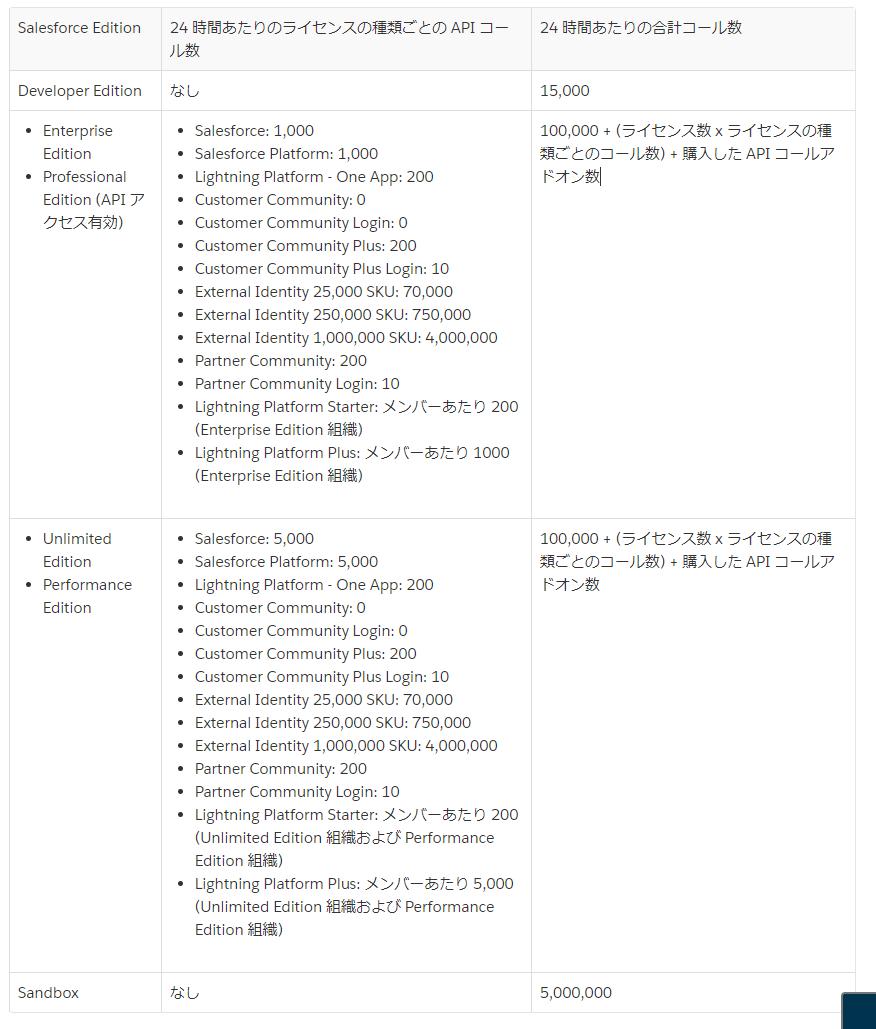 f:id:sugimomoto:20210209133603p:plain