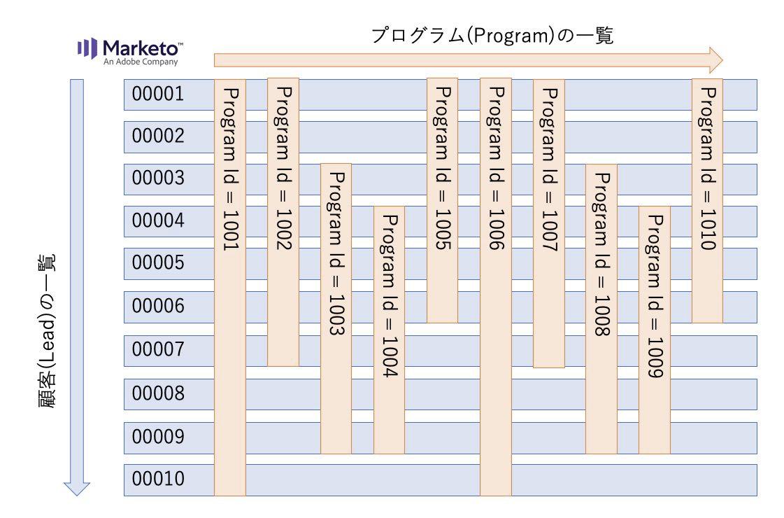 f:id:sugimomoto:20210614215005p:plain
