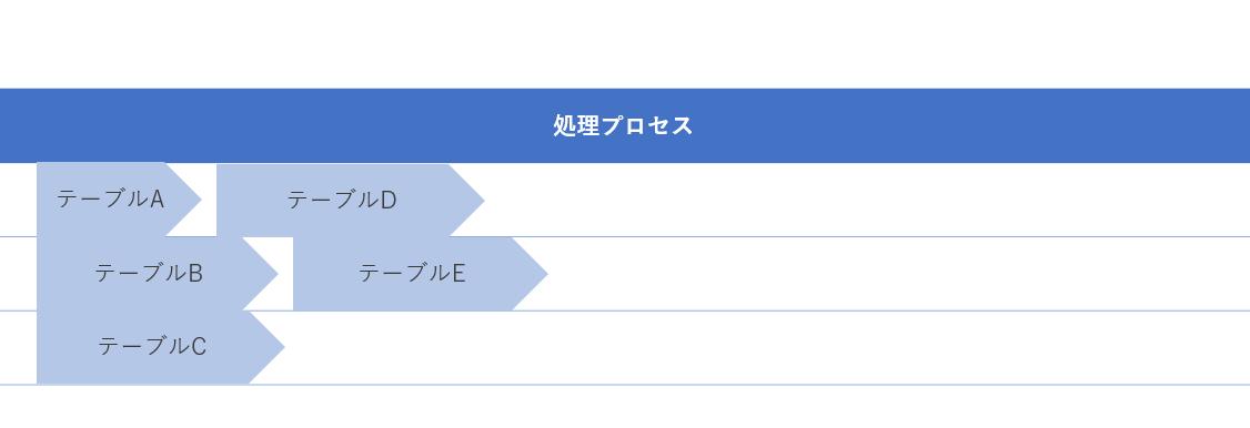 f:id:sugimomoto:20210923154509p:plain