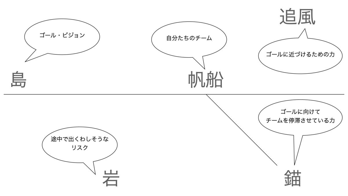 f:id:sugimori:20201206165954p:plain