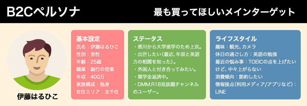 f:id:sugimoto-marina:20180530094321j:plain