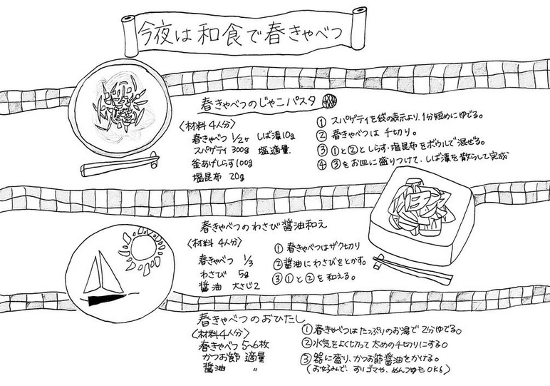 f:id:sugimuratoshio4:20170503112012p:plain