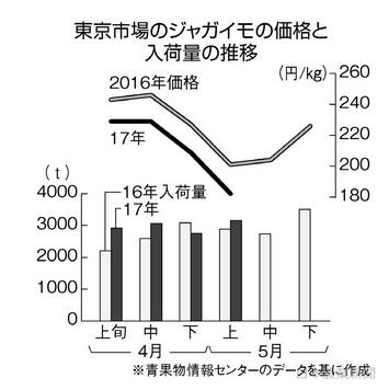 f:id:sugimuratoshio4:20170512081641p:plain