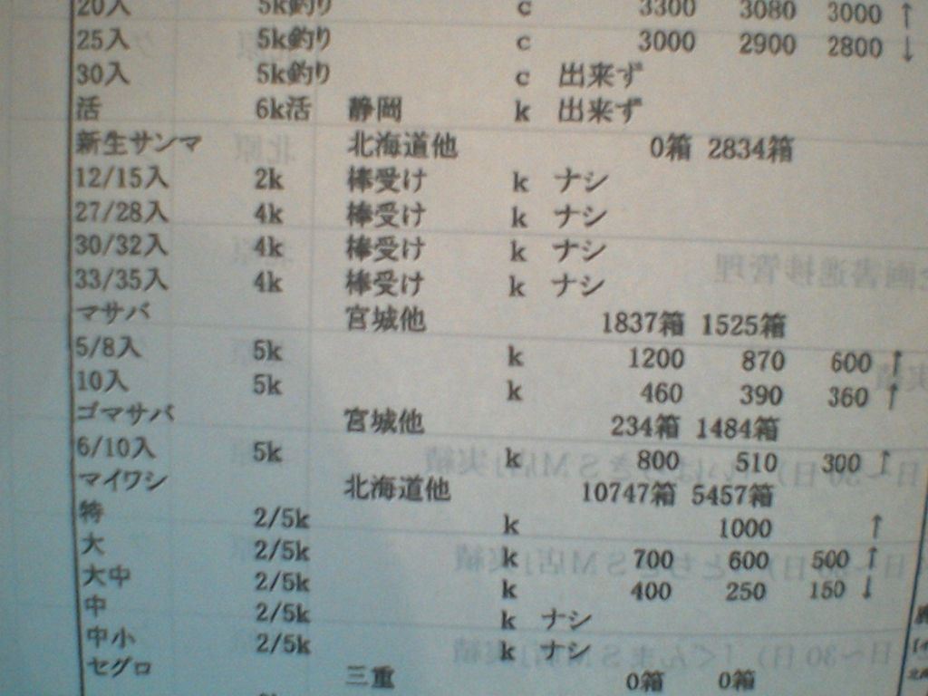 f:id:sugimuratoshio4:20170907173303j:plain