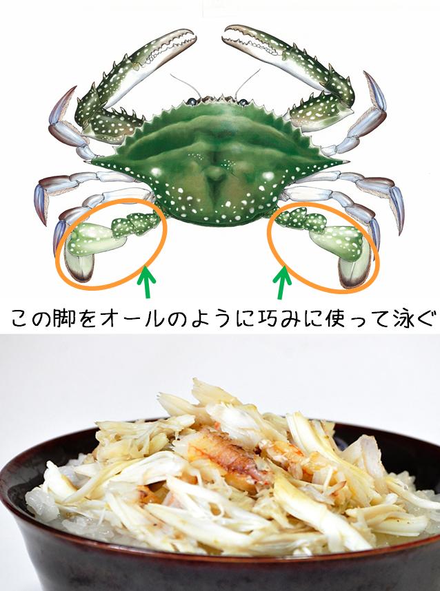 f:id:sugimuratoshio4:20171007212644p:plain