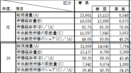 f:id:sugimuratoshio4:20171113154005p:plain