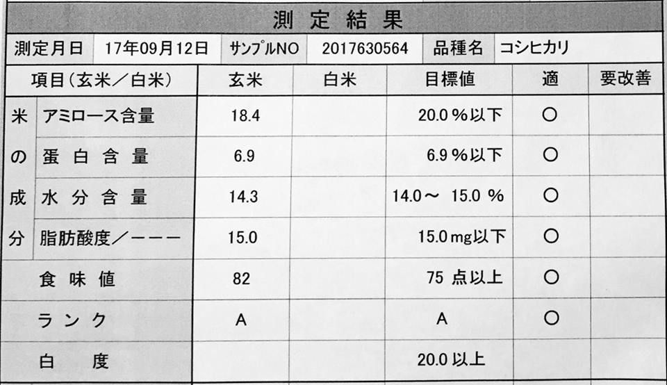 f:id:sugimuratoshio4:20171211091759j:plain