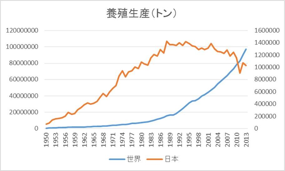 f:id:sugimuratoshio4:20180109185857j:plain