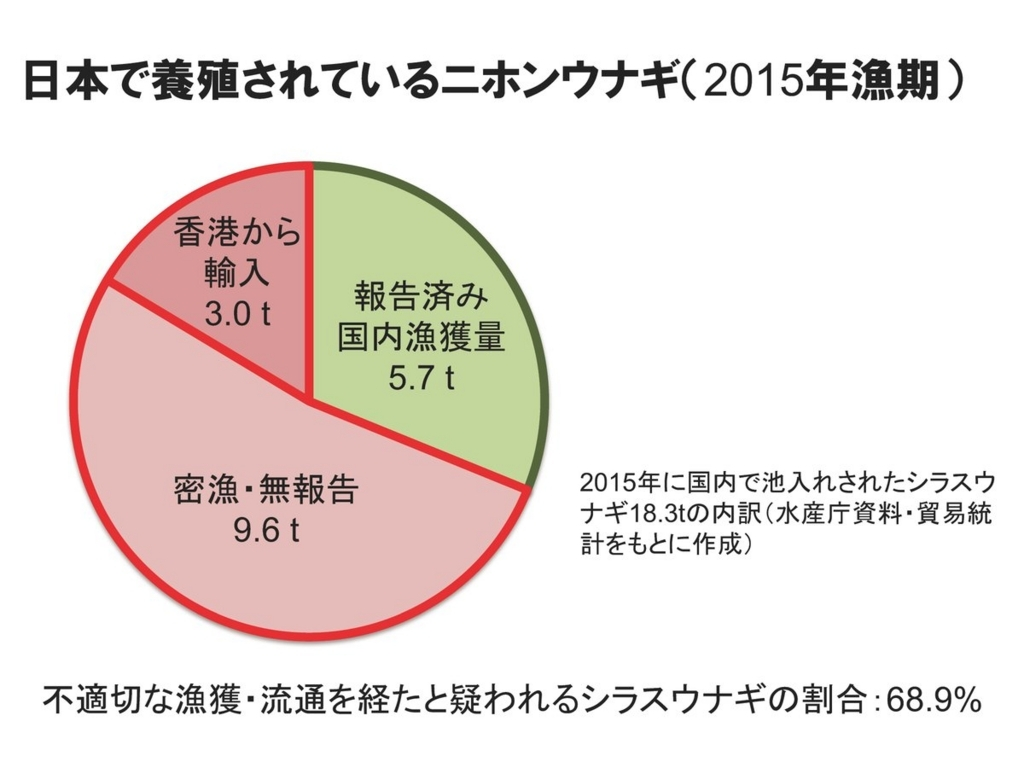 f:id:sugimuratoshio4:20180305074201j:plain