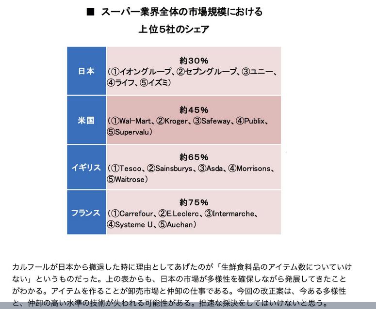 f:id:sugimuratoshio4:20180609144654p:plain