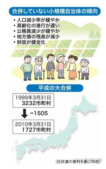 f:id:sugimuratoshio4:20191124125244p:plain