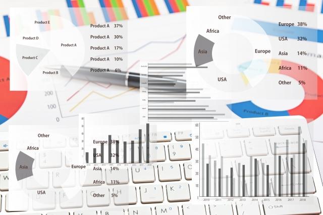 管理会計システム