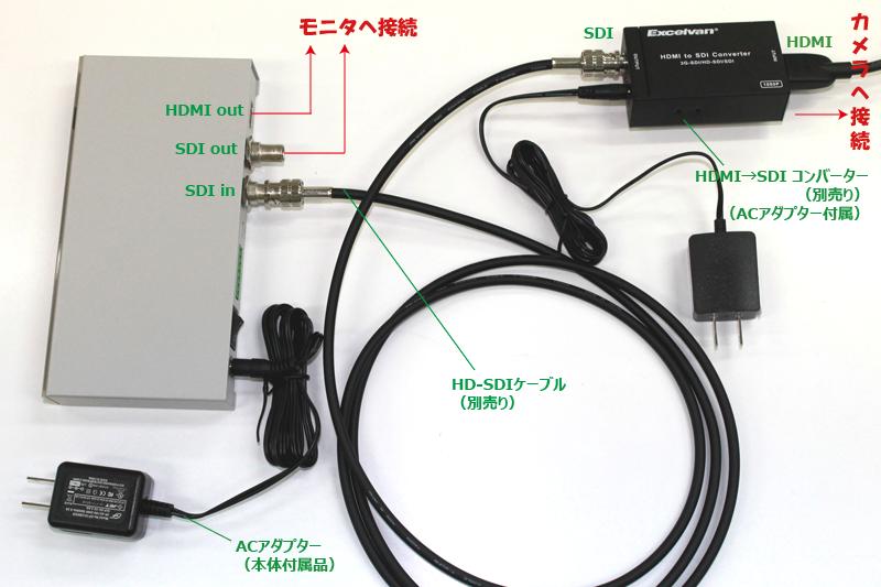 「カコロクVM-800HD」と「HD-SDIケーブル」「コンバーター」の接続例