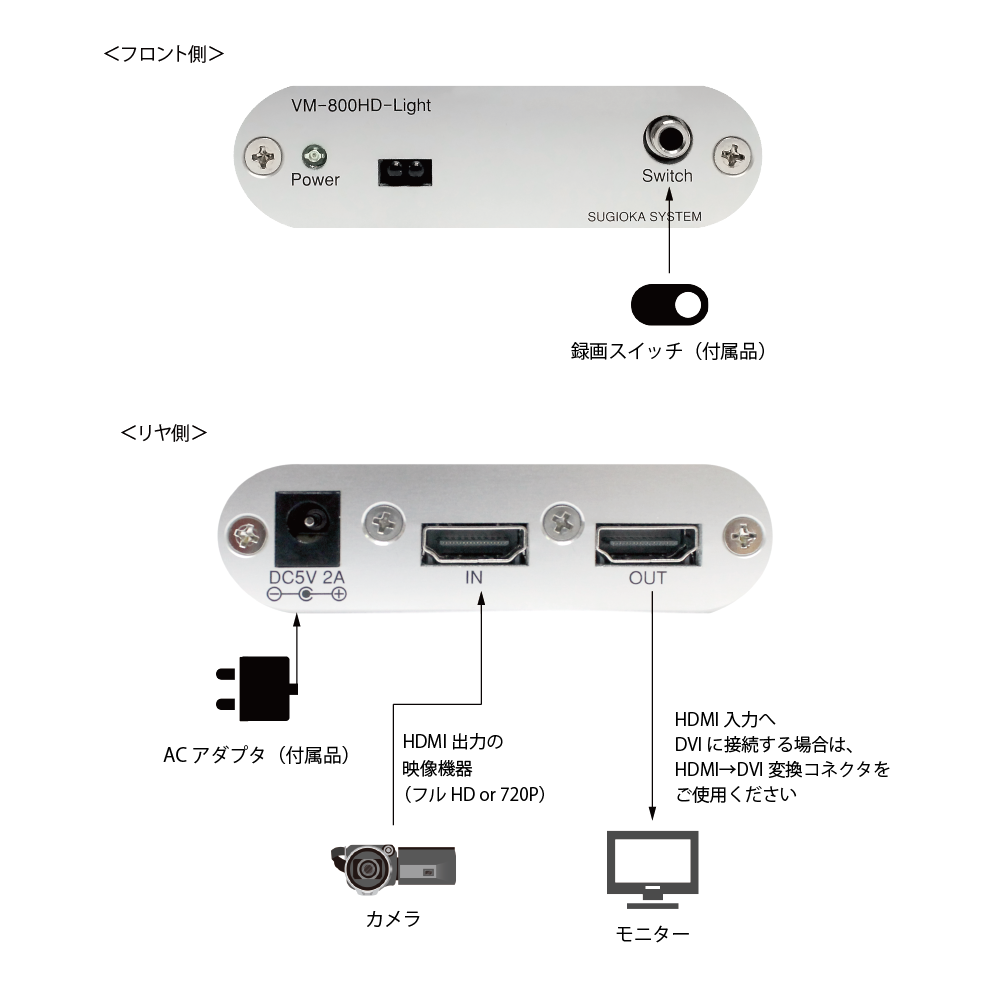 VM-800HD-Light接続方法