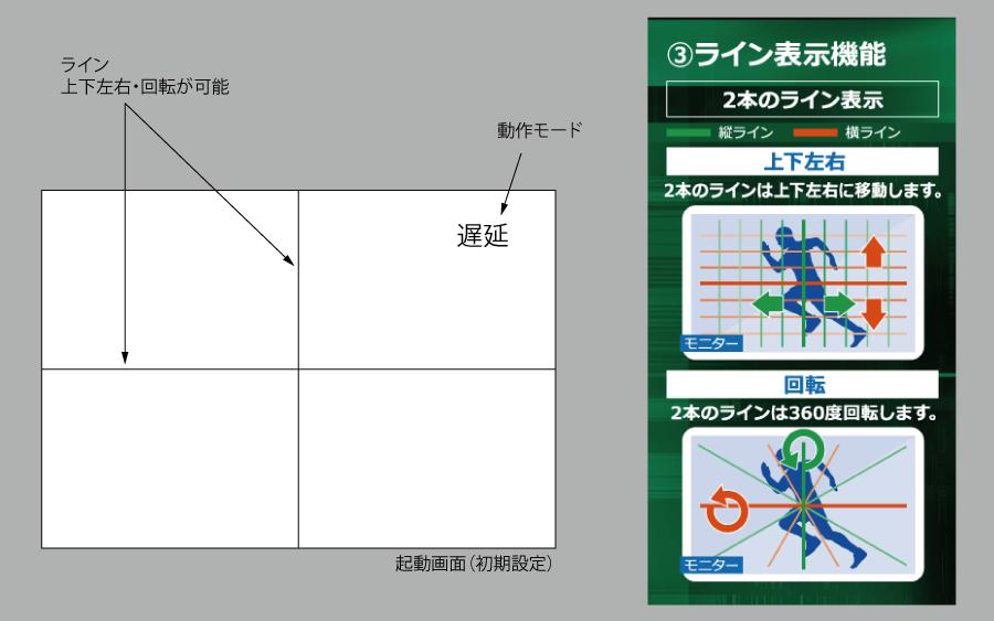 VM-800HD-Lightのライン表示機能